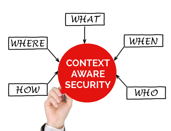 Future of firewall security is context based